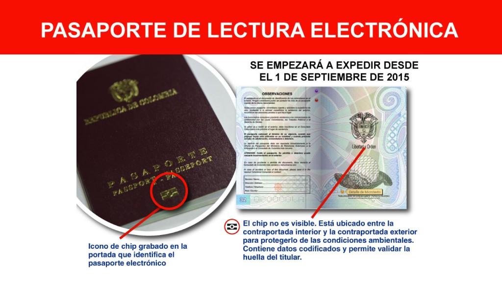 infografias-cancilleria-pasaporte-electronico
