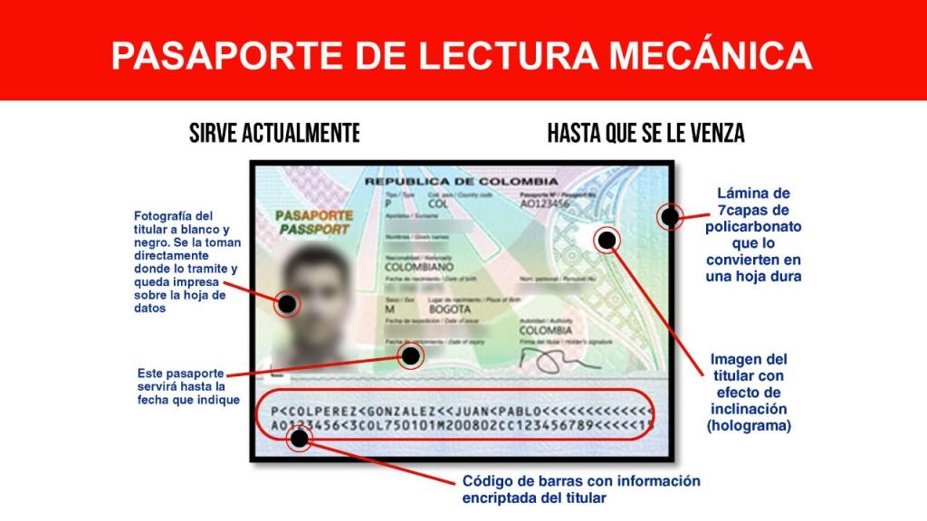 infografias-cancilleria-pasaporte-lectura-mecanica