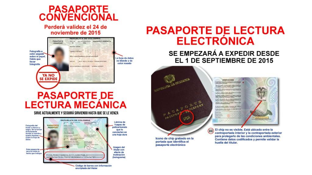 infografias-pasaportes
